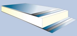 ferroplast sandwich panel